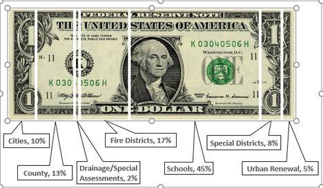 budgetdollar.PNG
